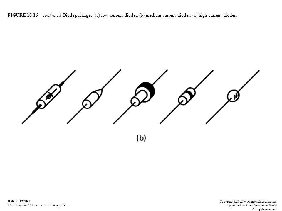 FIGURE 10-16 continued Diode packages: (a) low-current diodes; (b) medium-current diodes; (c) high-current diodes.
