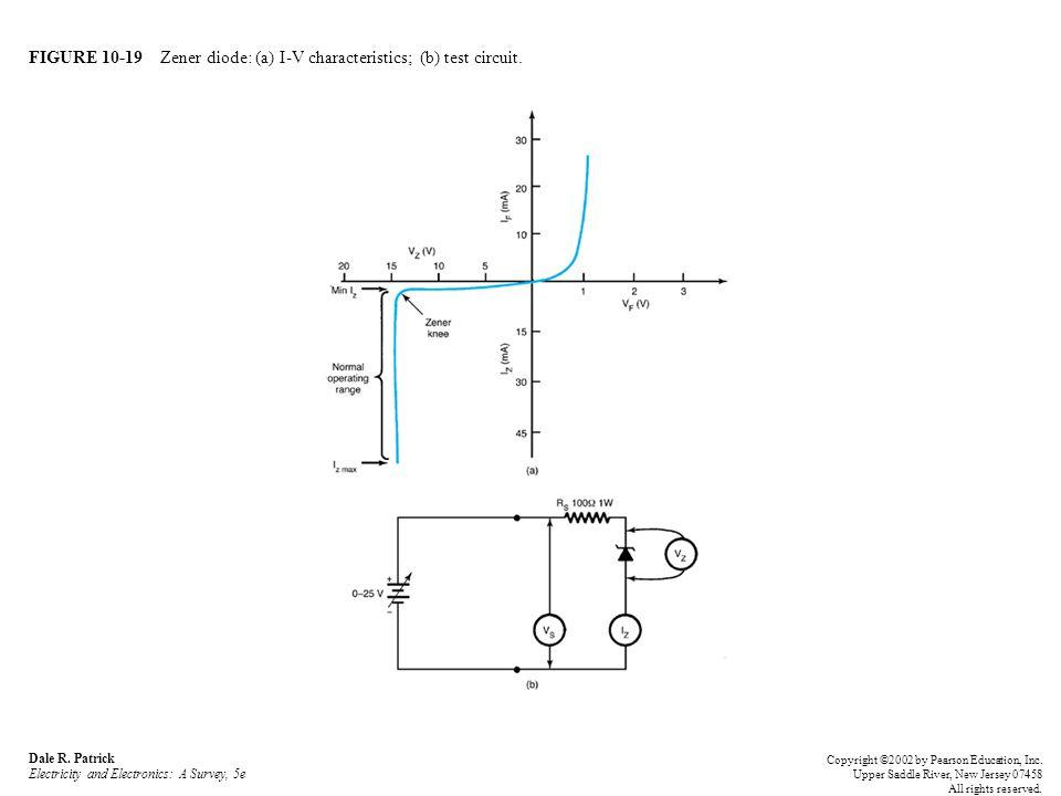 FIGURE 10-19 Zener diode: (a) I-V characteristics; (b) test circuit.