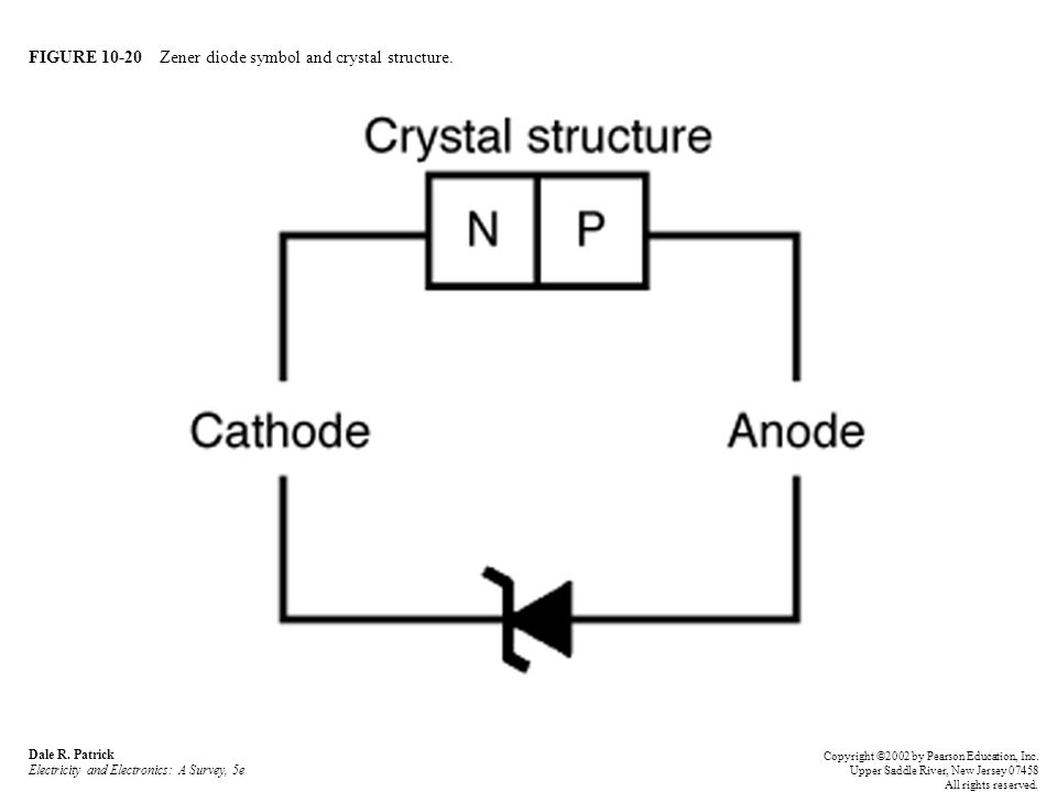 figure 10-1 crystal structure of a junction diode