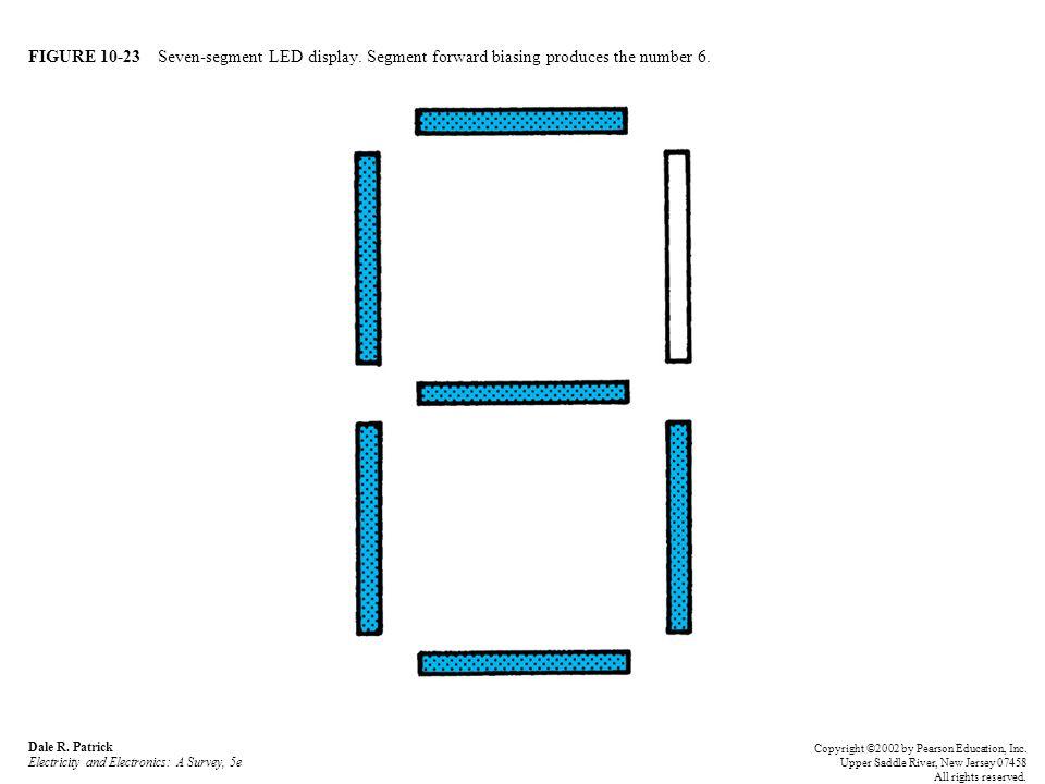FIGURE 10-23 Seven-segment LED display