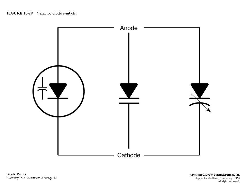 FIGURE 10-29 Varactor diode symbols.