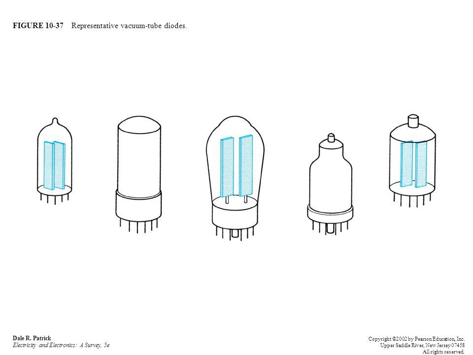 FIGURE 10-37 Representative vacuum-tube diodes.