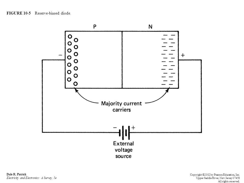 FIGURE 10-5 Reserve-biased diode.