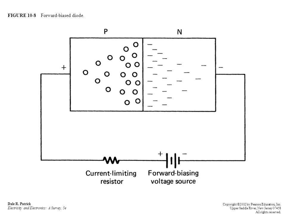 FIGURE 10-8 Forward-biased diode.