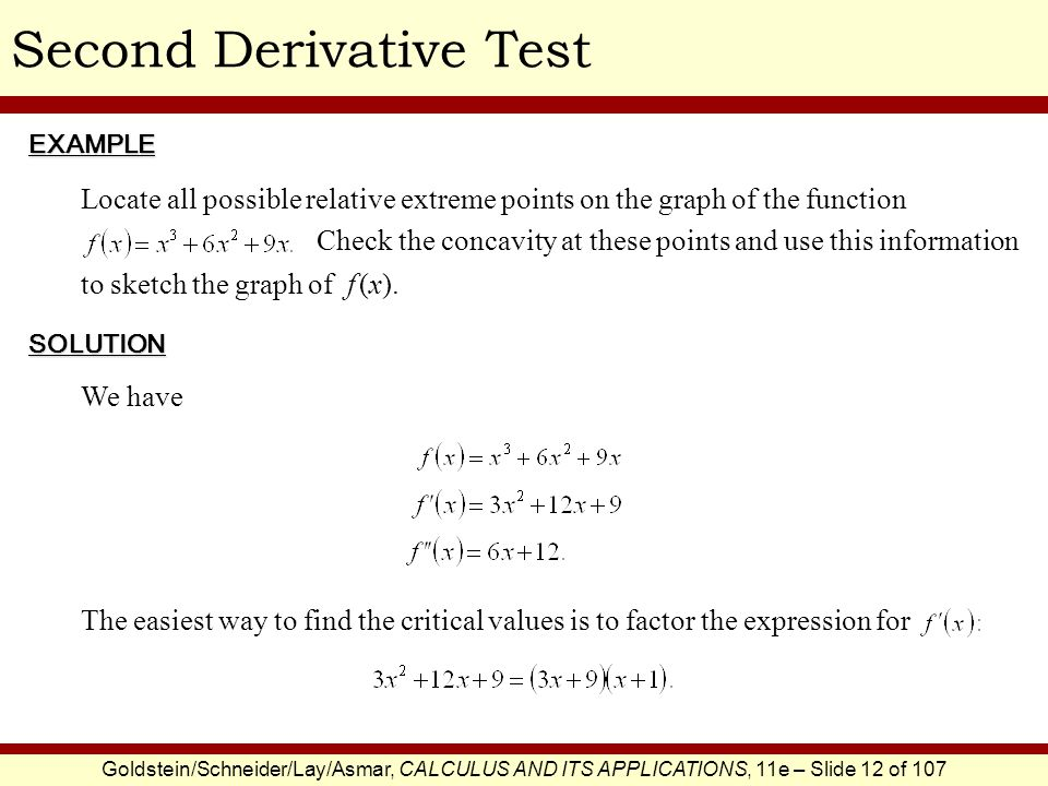 Second Derivative Test