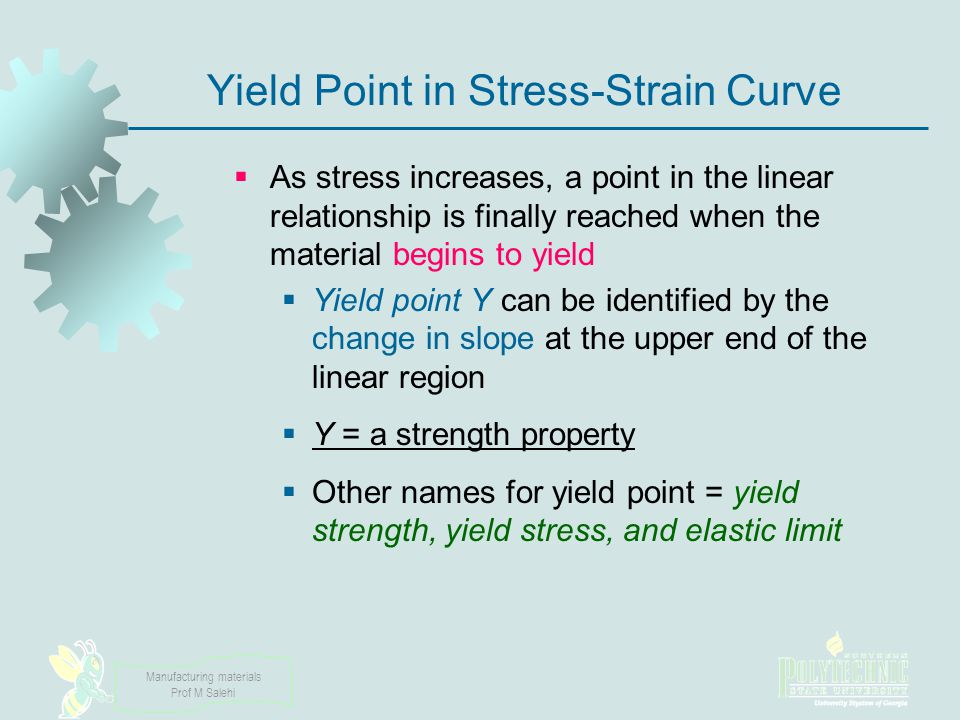 Yield Point in Stress‑Strain Curve