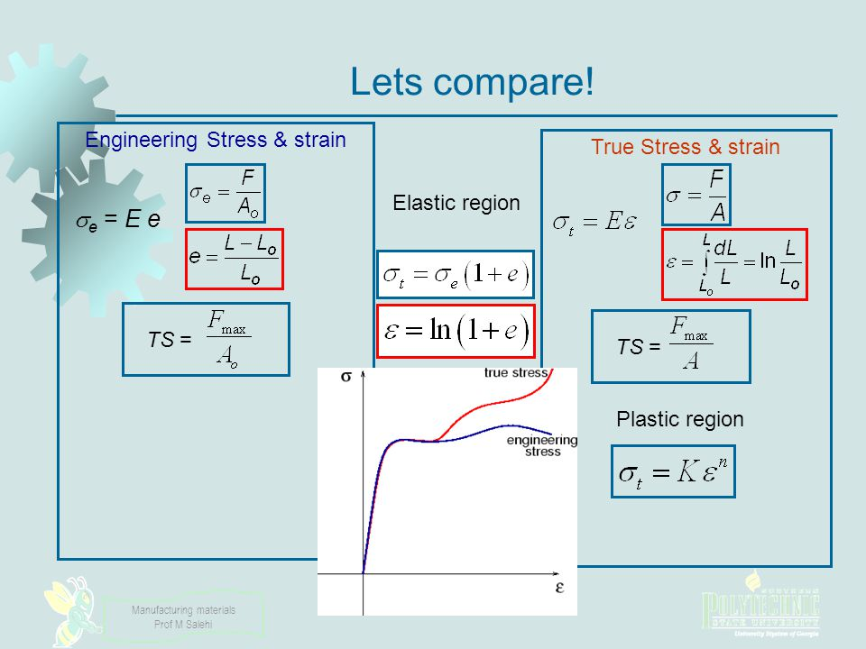 Engineering Stress & strain