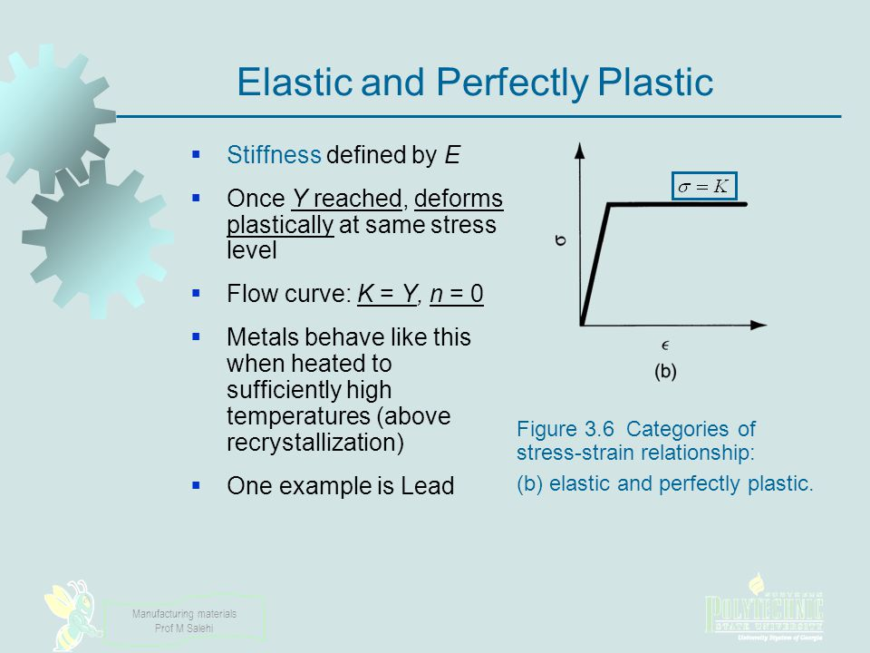 Elastic and Perfectly Plastic