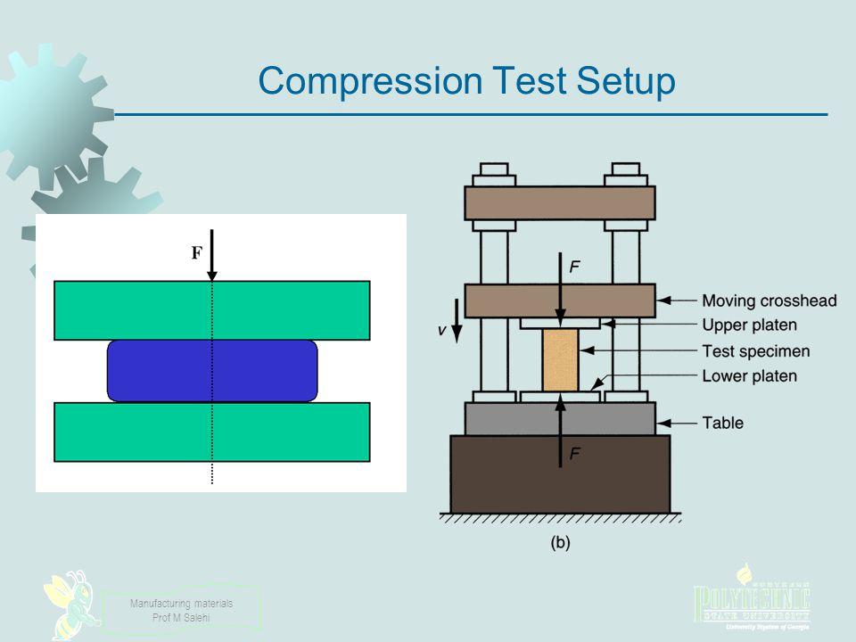 Compression Test Setup
