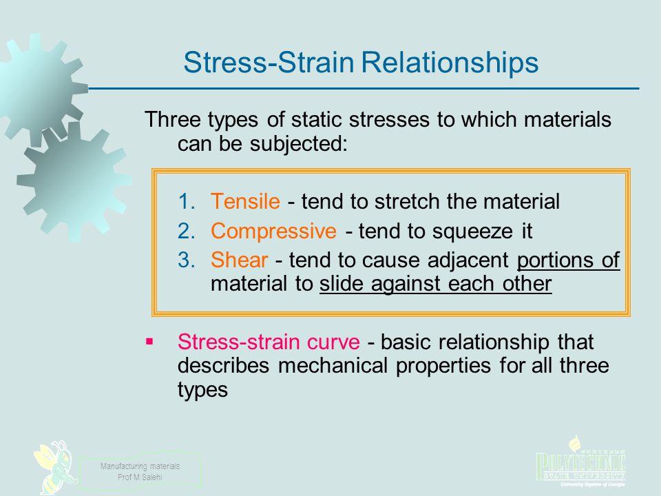 Stress‑Strain Relationships