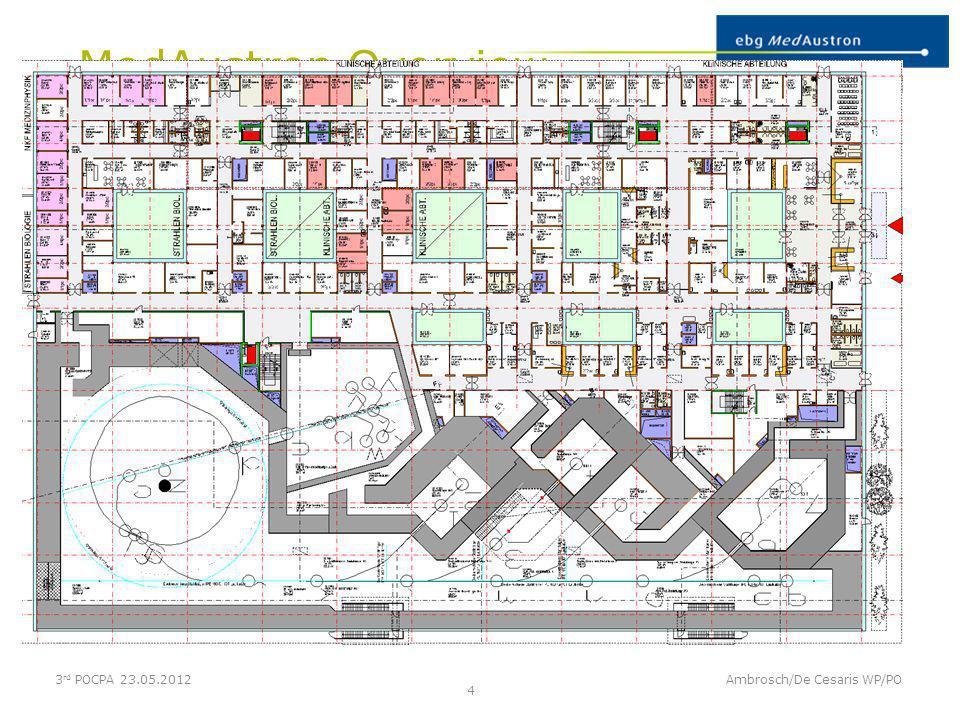 MedAustron Overview 3rd POCPA 23.05.2012 Ambrosch/De Cesaris WP/PO