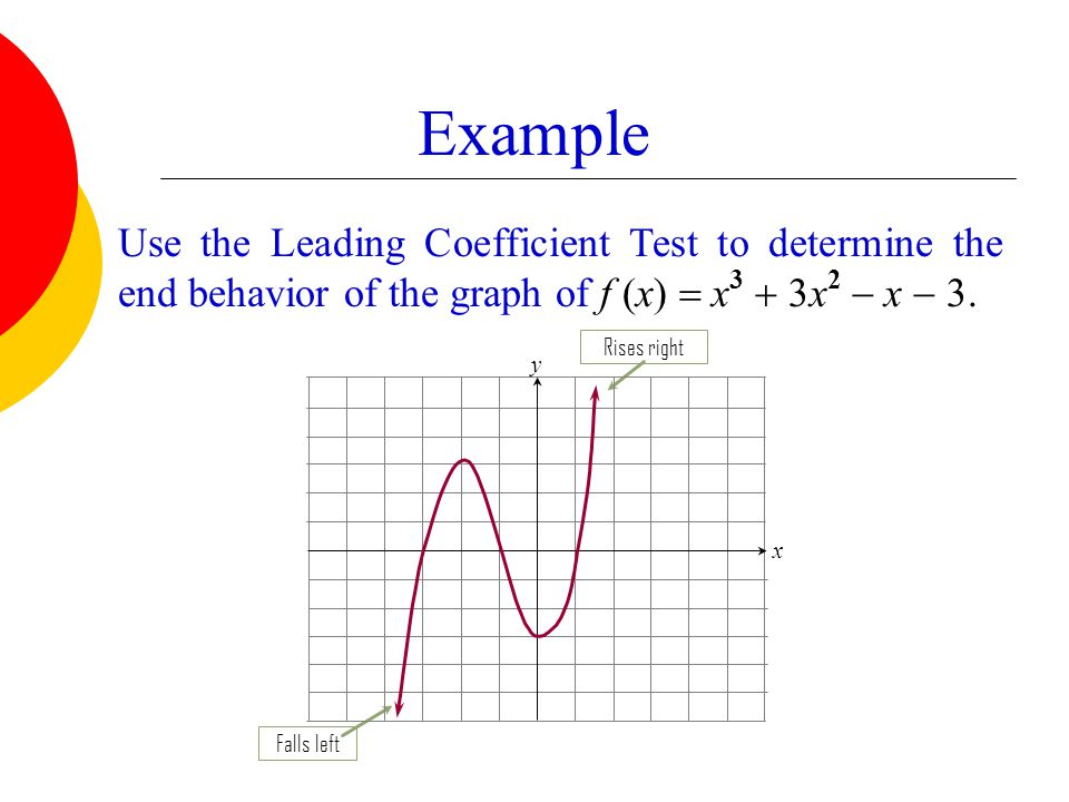 Example Use the Leading Coefficient Test to determine the end behavior of the graph of f (x) = x3 + 3x2 - x - 3.