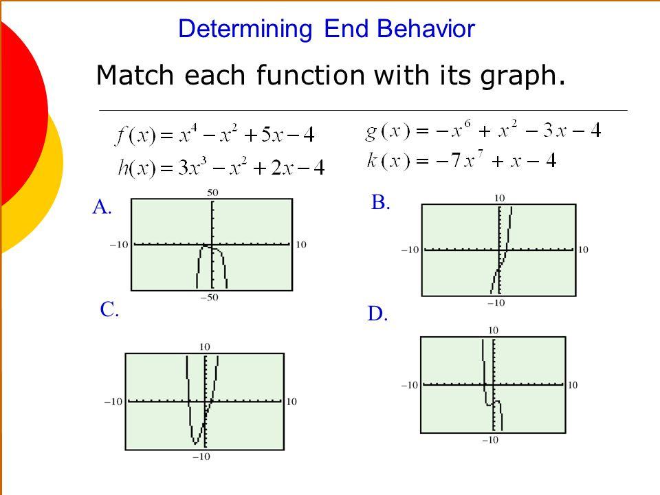 Determining End Behavior