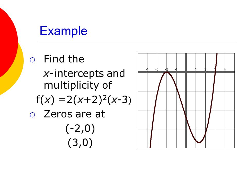 Example Find the x-intercepts and multiplicity of f(x) =2(x+2)2(x-3)