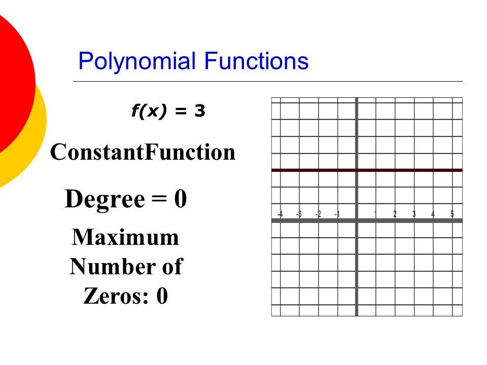 Maximum Number of Zeros: 0
