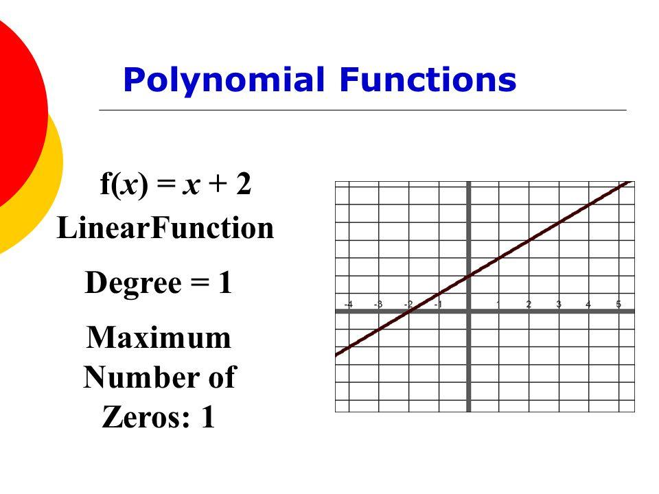 Maximum Number of Zeros: 1