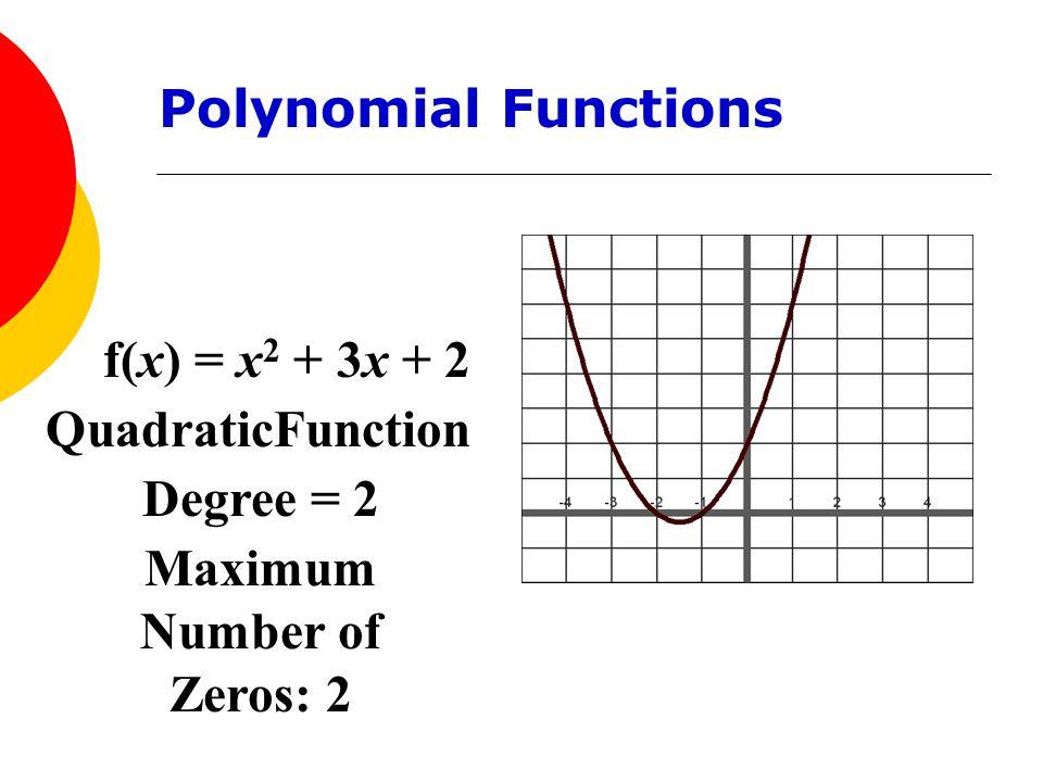 Maximum Number of Zeros: 2