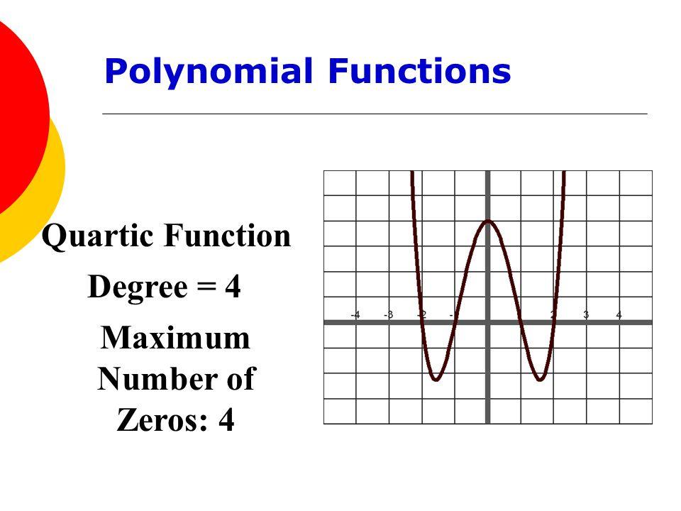 Maximum Number of Zeros: 4