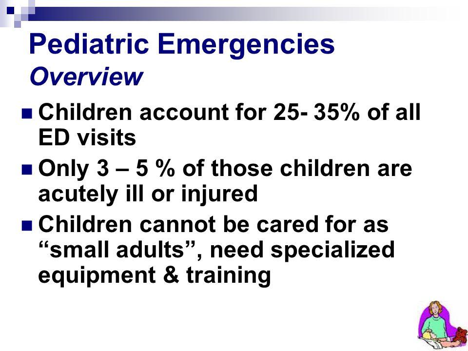Pediatric Emergencies Overview