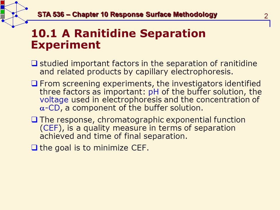 10.1 A Ranitidine Separation Experiment