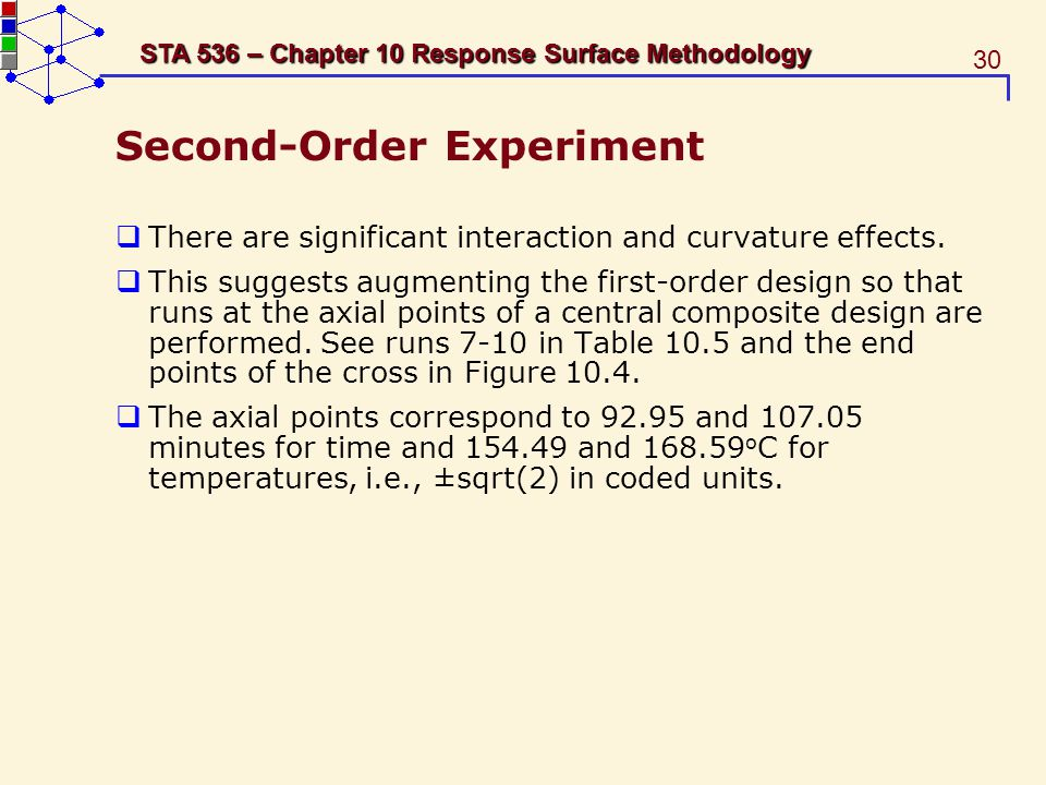 Second-Order Experiment