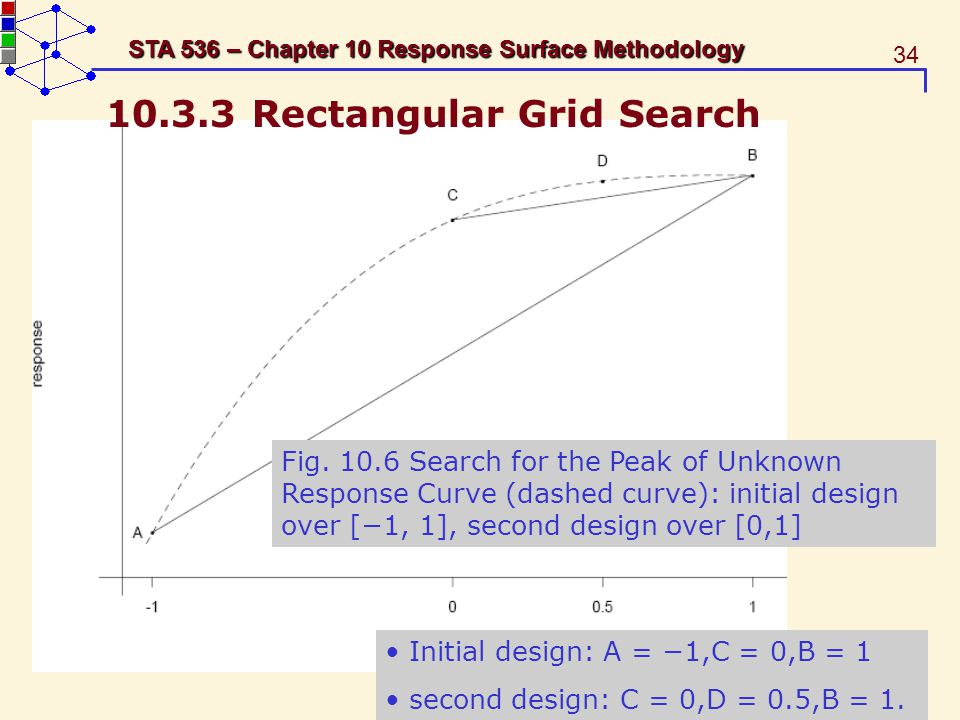 10.3.3 Rectangular Grid Search