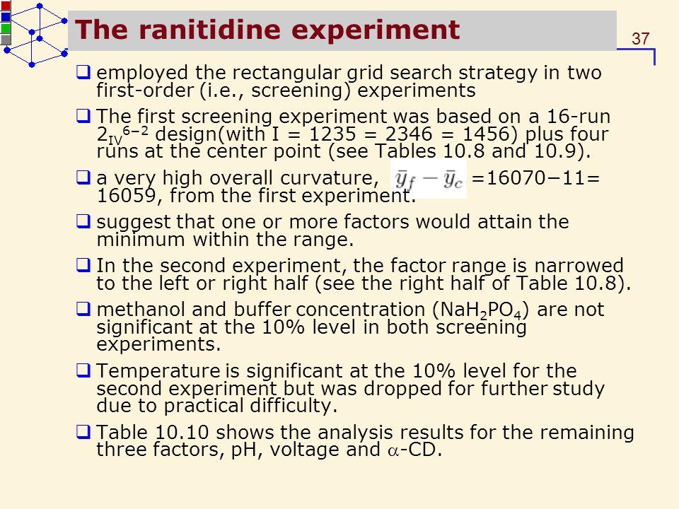 The ranitidine experiment