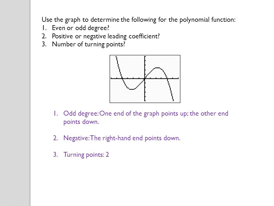 Use the graph to determine the following for the polynomial function: