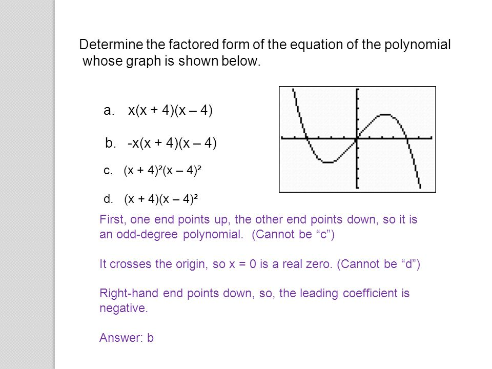 Determine the factored form of the equation of the polynomial