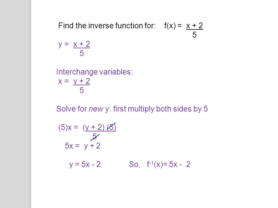 Find the inverse function for: f(x) = x + 2