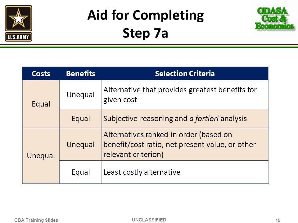 Aid for Completing Step 7a