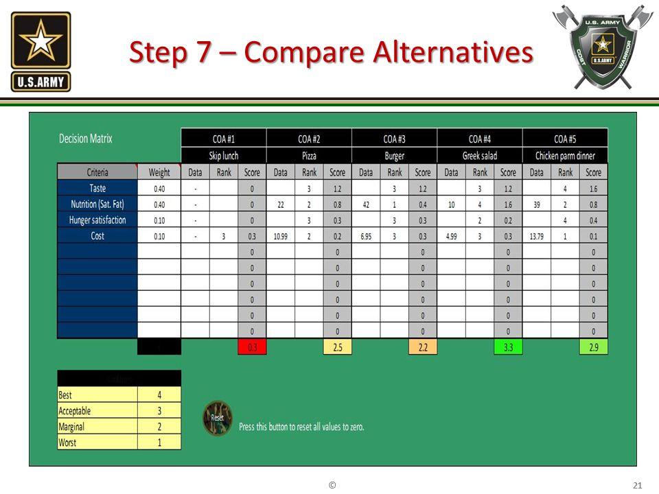 Step 7 – Compare Alternatives