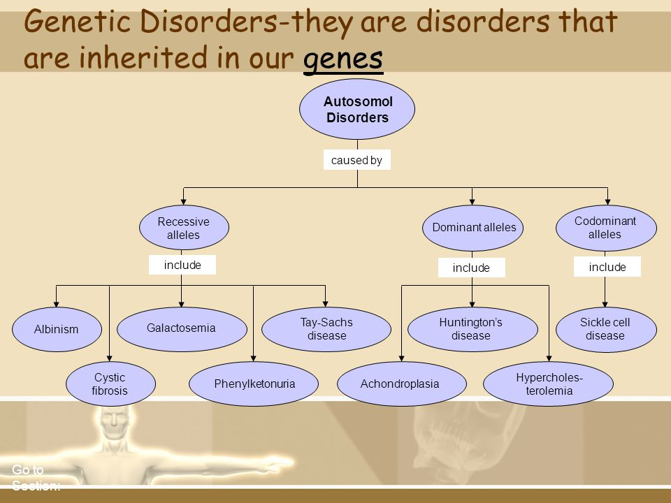 Genetic Disorders-they are disorders that are inherited in our genes