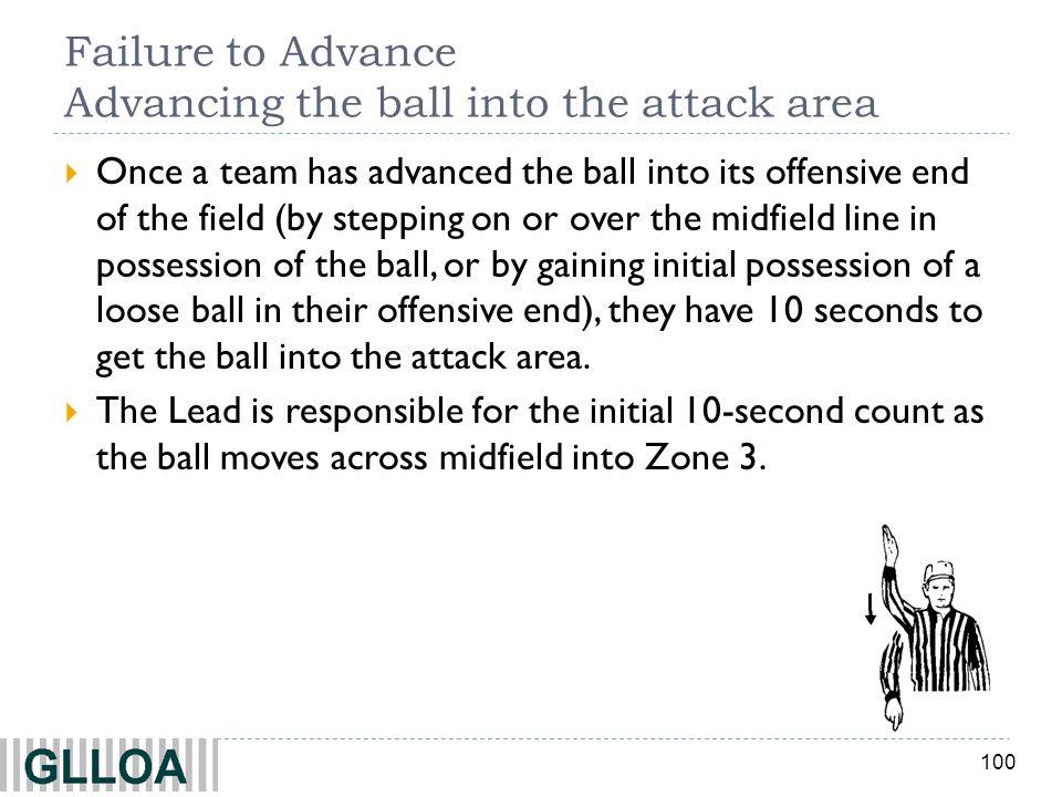 Failure to Advance Advancing the ball into the attack area
