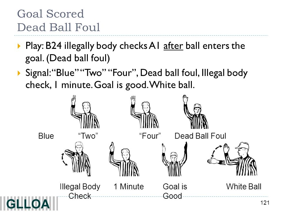 Goal Scored Dead Ball Foul