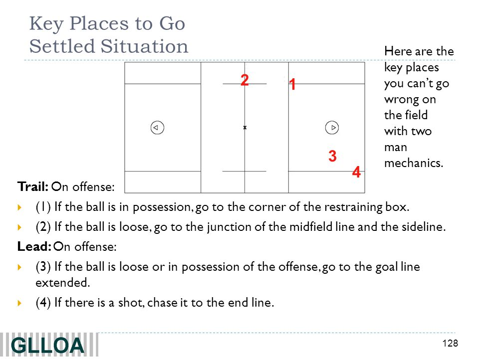 Key Places to Go Settled Situation