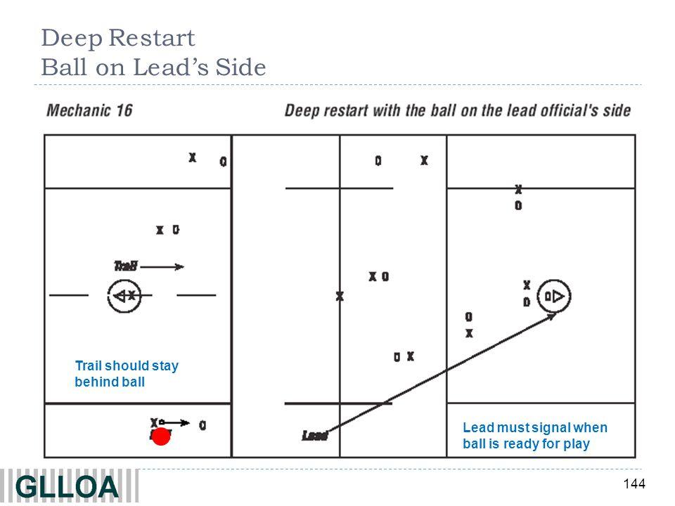 Deep Restart Ball on Lead's Side