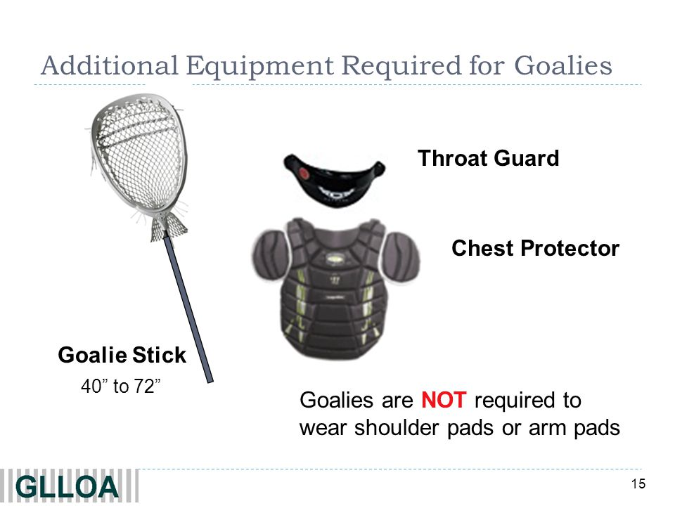 Additional Equipment Required for Goalies