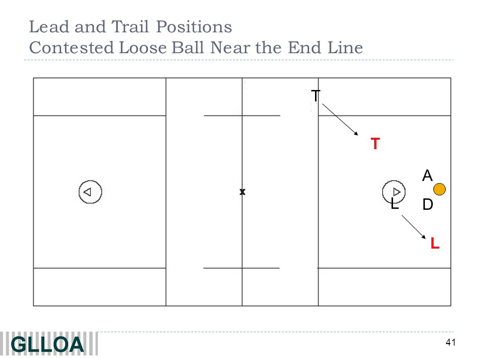 Lead and Trail Positions Contested Loose Ball Near the End Line