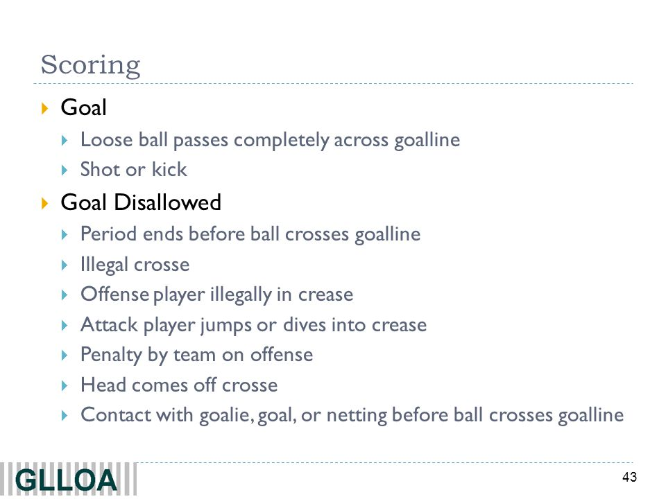 Scoring Goal Goal Disallowed