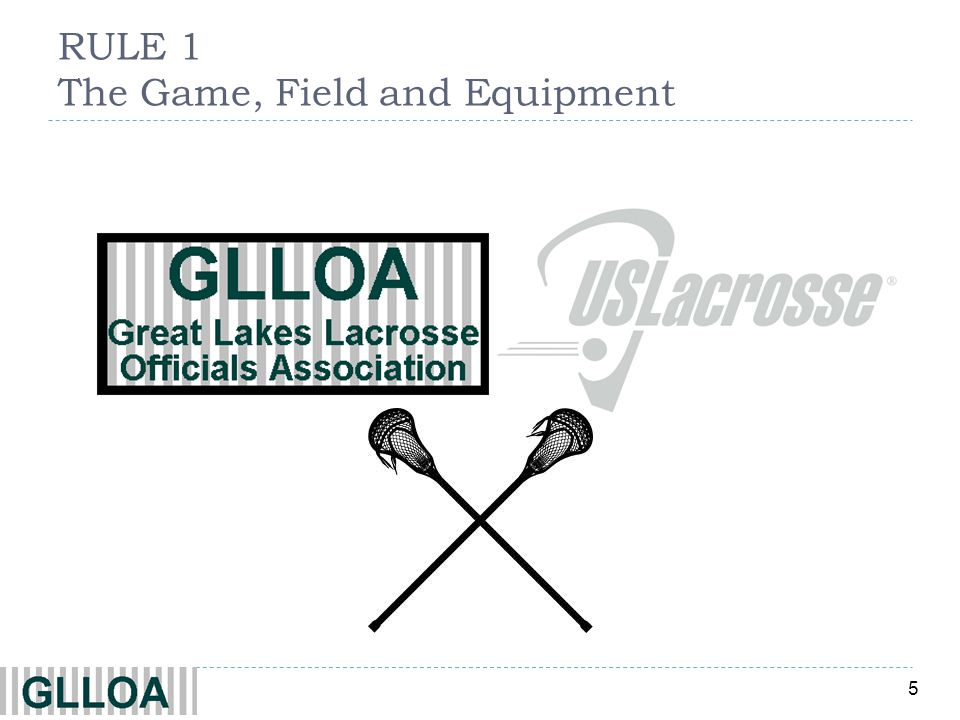 RULE 1 The Game, Field and Equipment