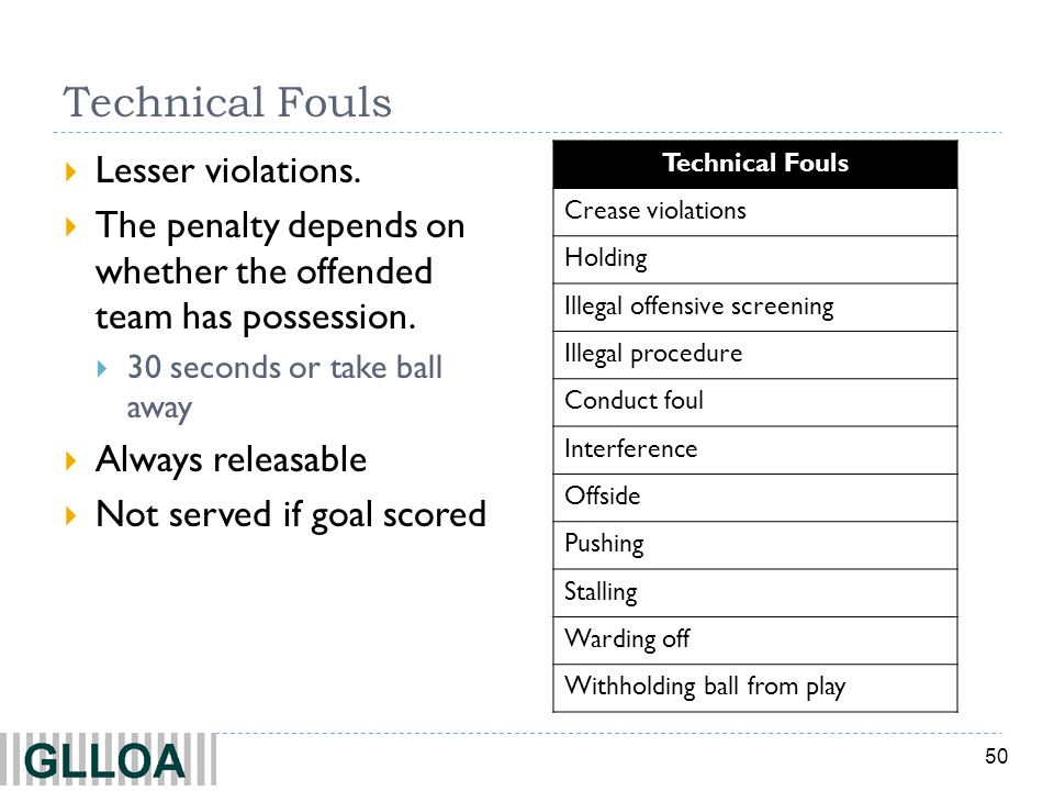 Technical Fouls Lesser violations.