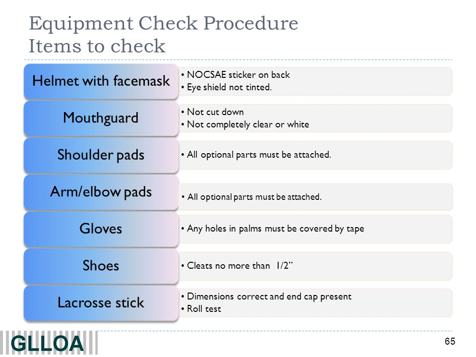 Equipment Check Procedure Items to check