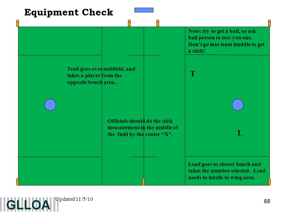 Equipment Check Note: try to get a ball, or ask ball person to toss you one. Don't go into team huddle to get a stick!