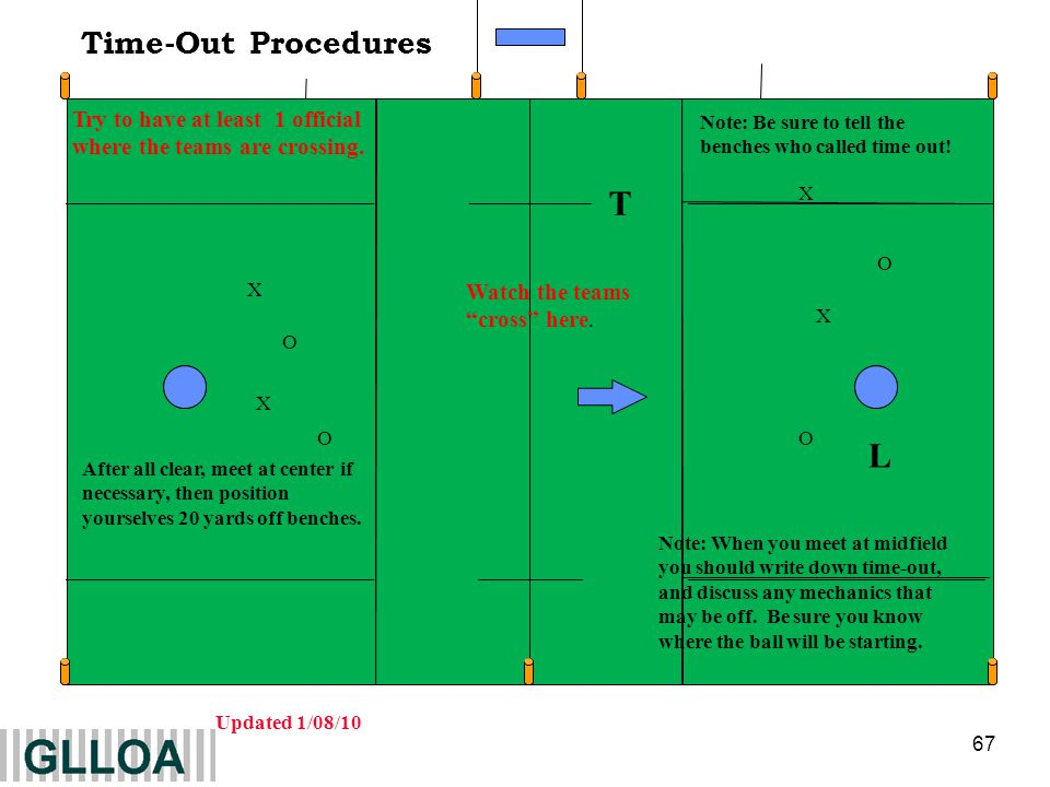 T L Time-Out Procedures