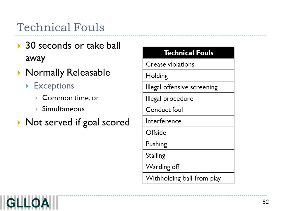 Technical Fouls 30 seconds or take ball away Normally Releasable