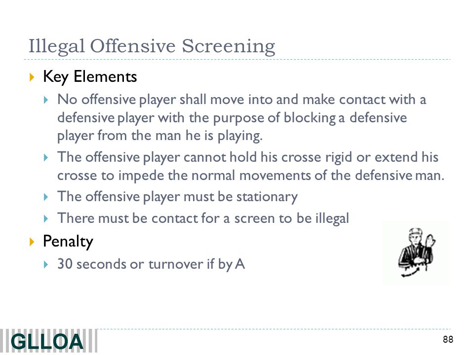 Illegal Offensive Screening