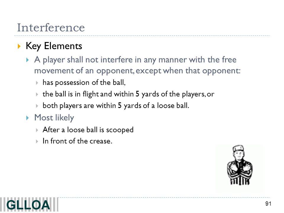 Interference Key Elements