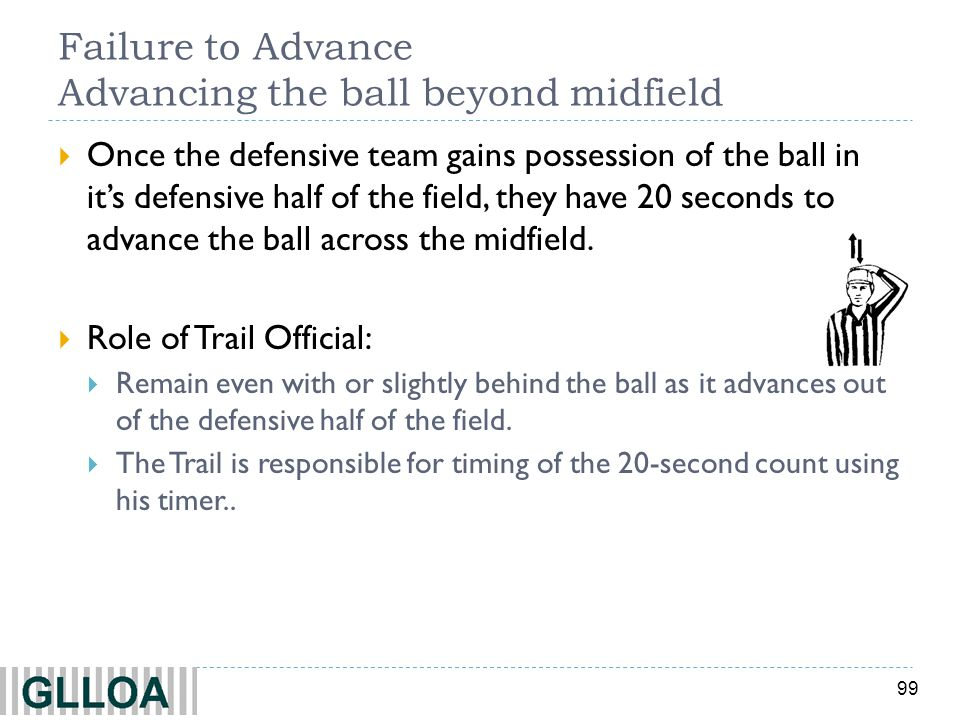 Failure to Advance Advancing the ball beyond midfield