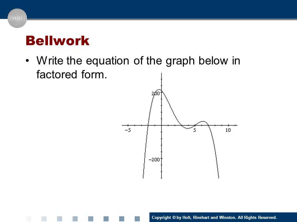 Bellwork Write the equation of the graph below in factored form.